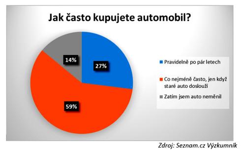 1Sauto1