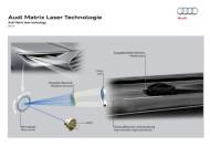 Autoperiskop.cz  – Výjimečný pohled na auta - Audi zvětšuje svůj náskok v oblasti automobilové osvětlovací techniky Matrix Laser s vysokým rozlišením