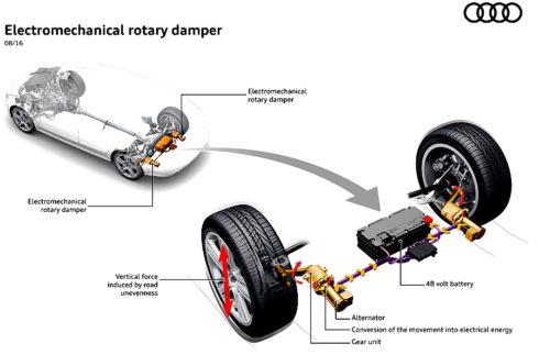 Autoperiskop.cz  – Výjimečný pohled na auta - Nový systém tlumičů Audi snižuje spotřebu paliva až o 0,7 l na 100 km a zvyšuje celkový komfort jízdy