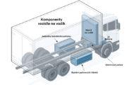 Autoperiskop.cz  – Výjimečný pohled na auta - Scania: vodík jako palivo budoucnosti