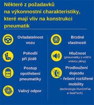 Autoperiskop.cz  – Výjimečný pohled na auta - Jak se vyrábějí originální pneumatiky pro prvovýrobu?