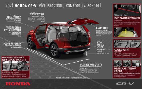 Autoperiskop.cz  – Výjimečný pohled na auta - Nová Honda CR-V: Více prostoru, komfortu, pohodlí a technologií