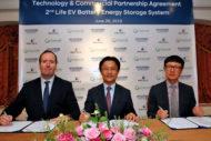 Autoperiskop.cz  – Výjimečný pohled na auta - Hyundai a Wärtsilä oznámily partnerství v oblasti skladování energie