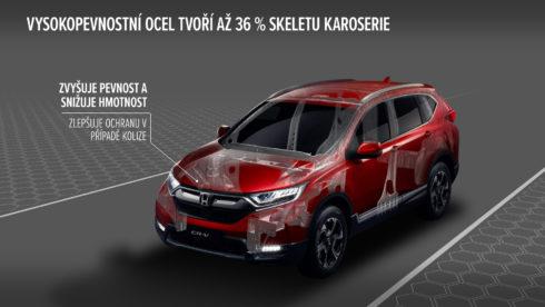 Autoperiskop.cz  – Výjimečný pohled na auta - Honda představuje technická řešení, na nichž stojí vůbec nejvýkonnější, nejbezpečnější a nejdynamičtější model CR-V