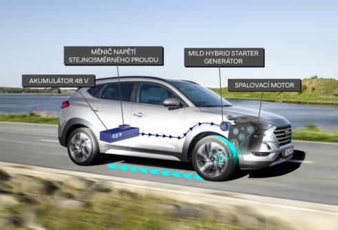 Autoperiskop.cz  – Výjimečný pohled na auta - První český hybridní vůz. Nový Hyundai Tucson s technologií MHEV 48 V.