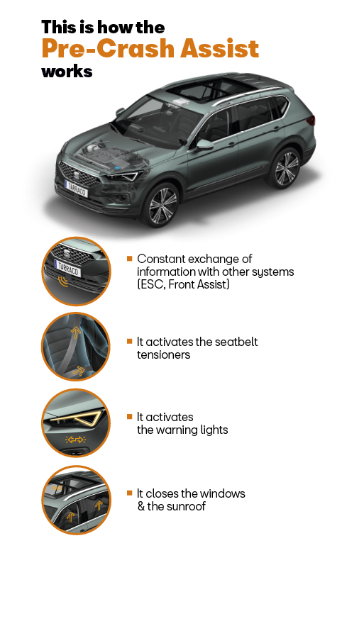 Autoperiskop.cz  – Výjimečný pohled na auta - Jak fungují noví asistenti v modelu SEAT Tarraco
