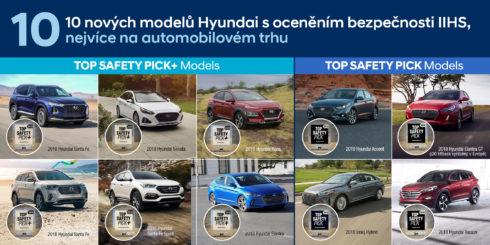 Autoperiskop.cz  – Výjimečný pohled na auta - Hyundai získal nejvíce ocenění IIHS Top Safety Pick+ a Top Safety Pick v automobilovém průmyslu