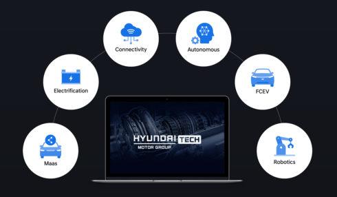 Autoperiskop.cz  – Výjimečný pohled na auta - HMG spouští novou platformu『Hyundai Motor Group TECH』pro prezentaci svých inovací