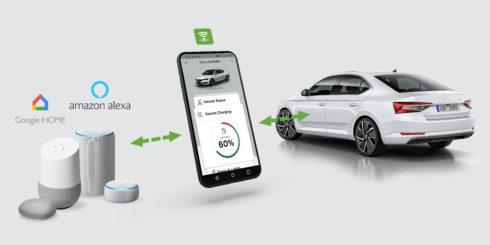 Autoperiskop.cz  – Výjimečný pohled na auta - ŠKODA rozšiřuje přístup ke službám ŠKODA Connect
