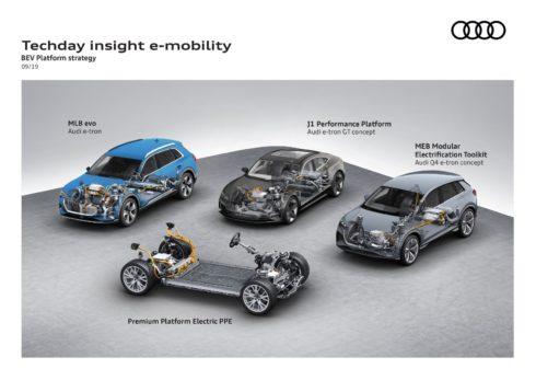 Autoperiskop.cz  – Výjimečný pohled na auta - Elektromobily Audi budou používat čtyři platformy