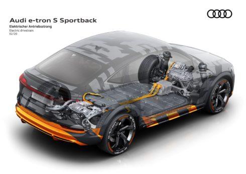 Autoperiskop.cz  – Výjimečný pohled na auta - Dynamický, hbitý a elektrický: Audi představuje koncept pohonu pro modely e-tron S