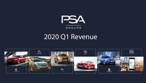 Autoperiskop.cz  – Výjimečný pohled na auta - Skupina PSA vykázala za první kvartál roku 2020 tržby ve výši 15,2 miliard €