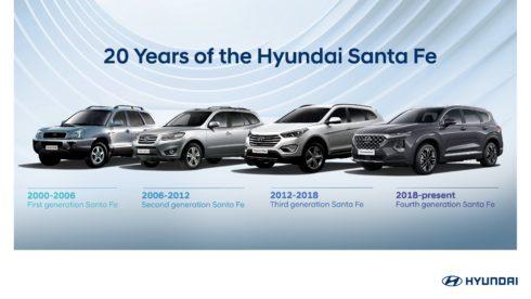 Autoperiskop.cz  – Výjimečný pohled na auta - Oblíbené SUV Hyundai Santa Fe: čtyři generace a 20 let na trhu