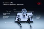 Autoperiskop.cz  – Výjimečný pohled na auta - Nová inteligentní manuální převodovka KIA (iMT)