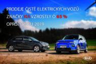 Autoperiskop.cz  – Výjimečný pohled na auta - Poptávka po elektromobilech táhne nahoru rekordní podíl značky Kia na evropském trhu
