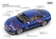 Autoperiskop.cz  – Výjimečný pohled na auta - Souhra hardwaru a softwaru: Od klasického mechanického systému k plně integrované řídící jednotce