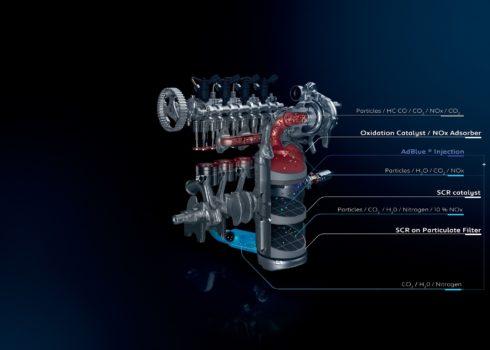 Autoperiskop.cz  – Výjimečný pohled na auta - Peugeot vČR přechází na WLTP