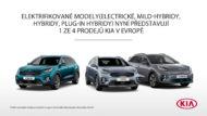 Autoperiskop.cz  – Výjimečný pohled na auta - Rekordní tržní podíl značky Kia na evropských trzích díky zájmu o elektrifikované modely