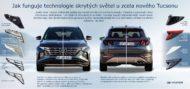 Autoperiskop.cz  – Výjimečný pohled na auta - Hyundai Motor nabízí nahlédnutí do technologie skrytých světlometů, které jsou ozdobou zcela nového modelu Tucson