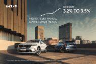 Autoperiskop.cz  – Výjimečný pohled na auta - V roce, který byl ve znamení všeobecného poklesu prodeje vozidel, vykázala Kia historicky nejvyšší podíl na automobilovém trhu