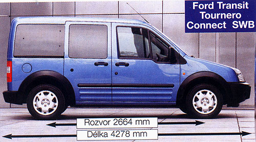 "Držitelem prestižního titulu ""Van of the Year 2003"" se stal nový Transit Connect!"