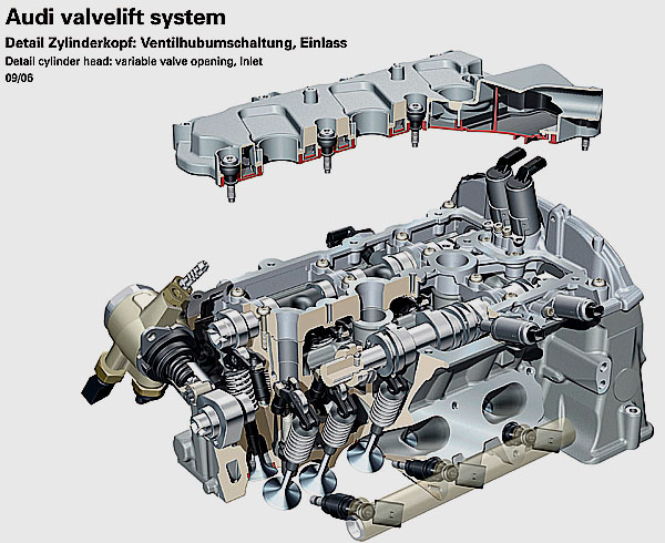 """Nový motor Audi 2.8 FSI se systémem """"Audi valvelift"""""""