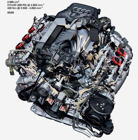Nový šestiválec pro Audi A6: 3.0 TFSI skompresorem