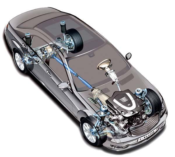 Mercedes-Benz 100 let pohonu všech kol