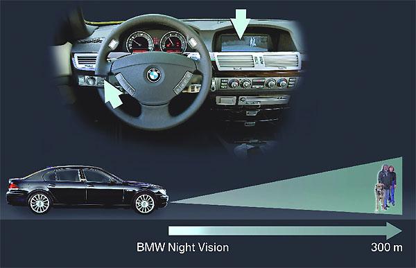 Inovativní asistenční systém řidiče BMW Night Vision pro další modelové řady BMW