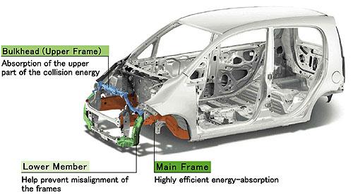 Honda představí novou konstrukci nosného skeletu karoserie
